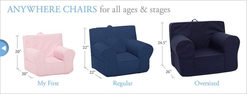 veličina foteljica